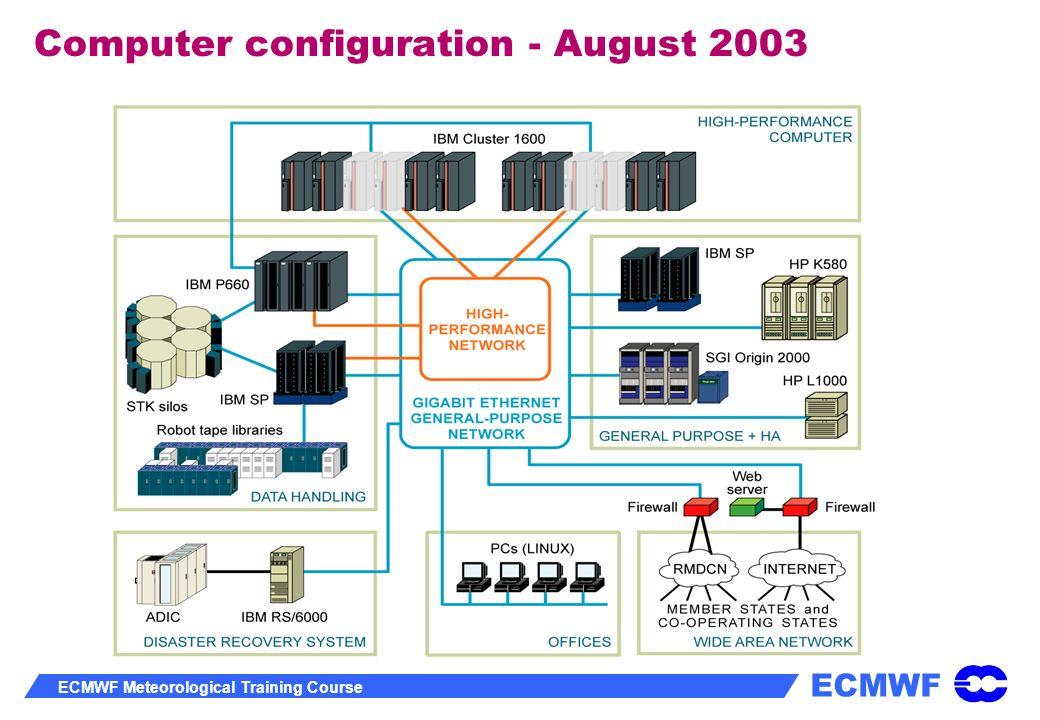 ECMWF ECMWF Meteorological Training Course Computer configuration - August 2003