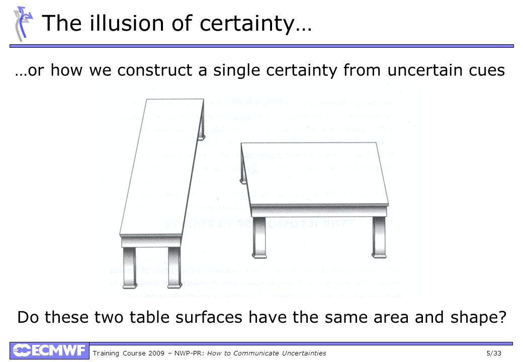 Training Course 2009 – NWP-PR: How to Communicate Uncertainties 5/33 The illusion of certainty… …or how we construct a single certainty from uncertain cues Do these two table surfaces have the same area and shape?