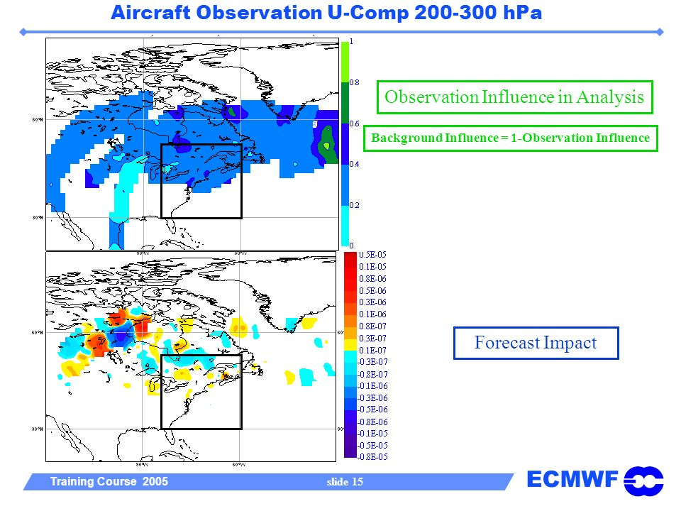 ECMWF Training Course 2005 slide 15 Aircraft Observation U-Comp hPa Forecast Impact Observation Influence in Analysis Background Influence = 1-Observation Influence