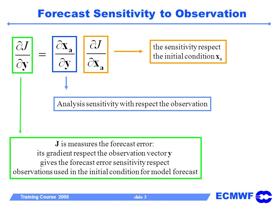 ECMWF Training Course 2005 slide 3 Forecast Sensitivity to Observation J is measures the forecast error: its gradient respect the observation vector y gives the forecast error sensitivity respect observations used in the initial condition for model forecast the sensitivity respect the initial condition x a Analysis sensitivity with respect the observation