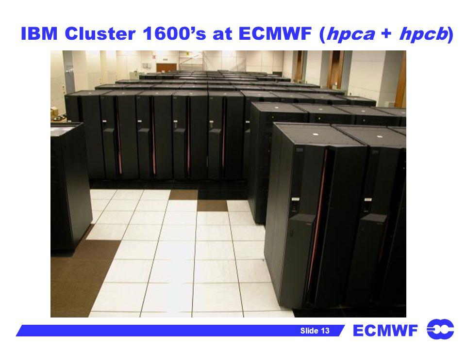 ECMWF Slide 13 IBM Cluster 1600s at ECMWF (hpca + hpcb)
