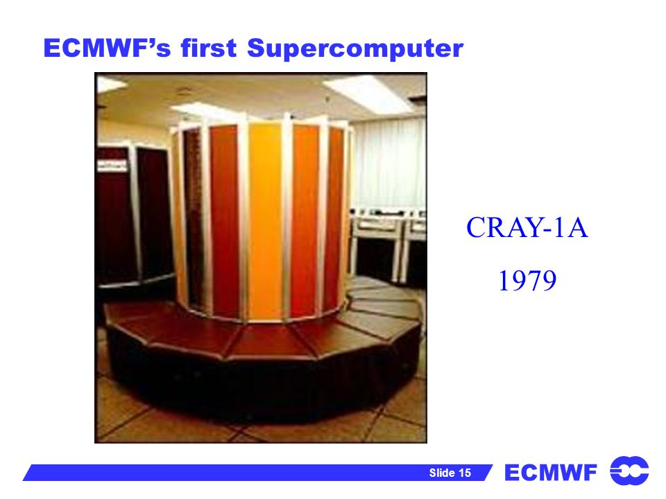ECMWF Slide 15 ECMWFs first Supercomputer CRAY-1A 1979