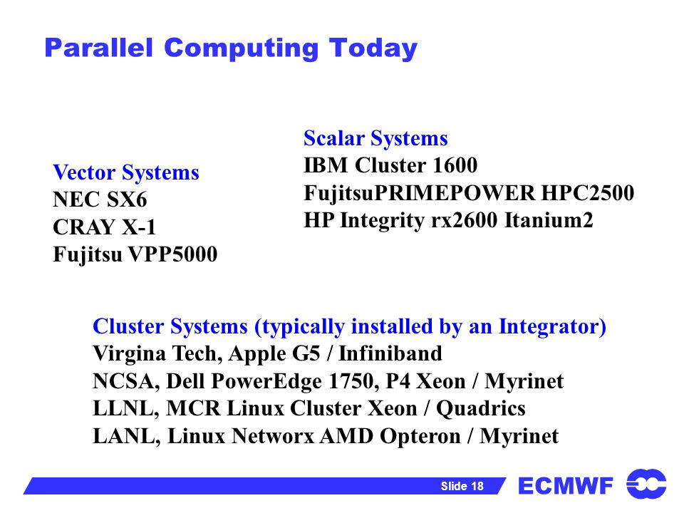 ECMWF Slide 18 Parallel Computing Today Vector Systems NEC SX6 CRAY X-1 Fujitsu VPP5000 Scalar Systems IBM Cluster 1600 FujitsuPRIMEPOWER HPC2500 HP Integrity rx2600 Itanium2 Cluster Systems (typically installed by an Integrator) Virgina Tech, Apple G5 / Infiniband NCSA, Dell PowerEdge 1750, P4 Xeon / Myrinet LLNL, MCR Linux Cluster Xeon / Quadrics LANL, Linux Networx AMD Opteron / Myrinet
