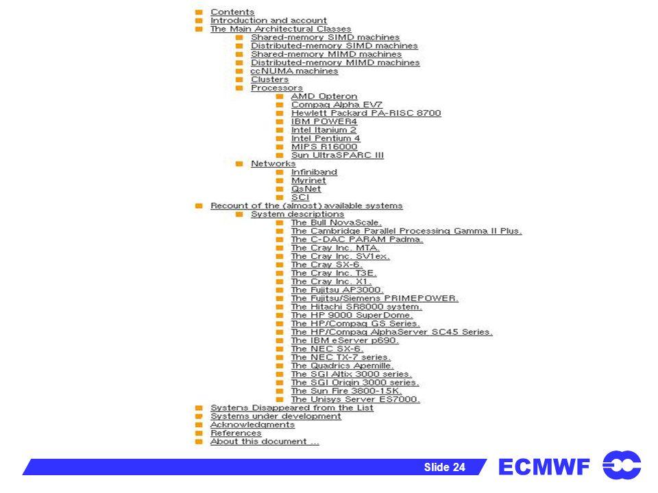 ECMWF Slide 24