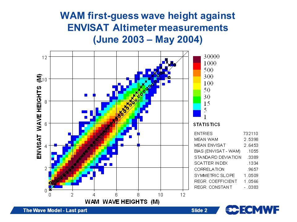 Slide 13The Wave Model - Last part WAM – IFS Interface A t m o s p h e r i c M o d e l qTP air z i / L (U 10,V ) W a v e M o d e l