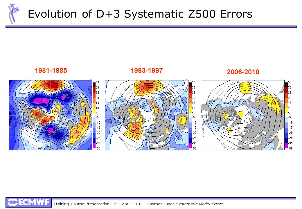 Training Course Presentation, 19 th April 2010 – Thomas Jung: Systematic Model Errors. Evolution of D+3 Systematic Z500 Errors 1981-19851993-1997 2006