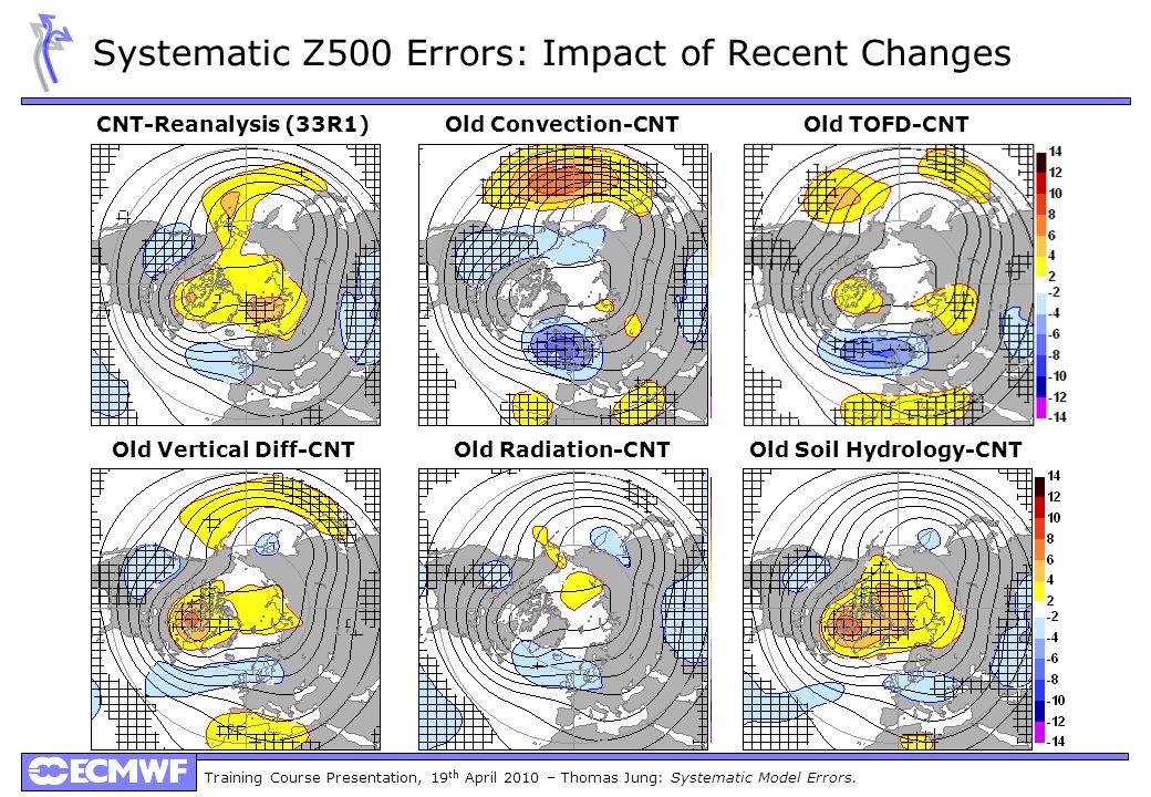 Training Course Presentation, 19 th April 2010 – Thomas Jung: Systematic Model Errors. Systematic Z500 Errors: Impact of Recent Changes CNT-Reanalysis