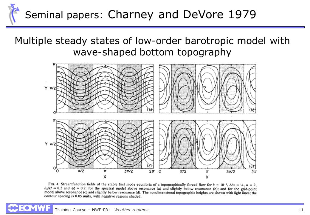 Training Course – NWP-PR: Weather regimes 11 Seminal papers: Charney and DeVore 1979 Multiple steady states of low-order barotropic model with wave-shaped bottom topography