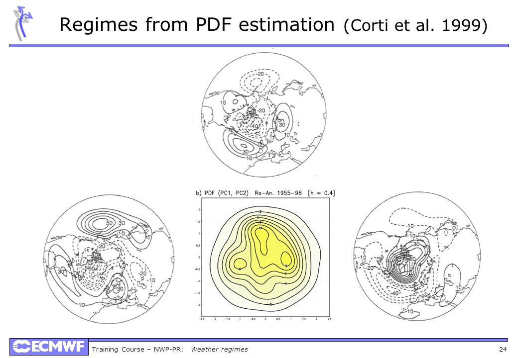 Training Course – NWP-PR: Weather regimes 24 Regimes from PDF estimation (Corti et al. 1999)