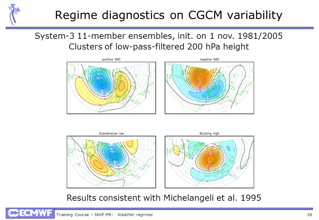 Training Course – NWP-PR: Weather regimes 26 Regime diagnostics on CGCM variability System-3 11-member ensembles, init.