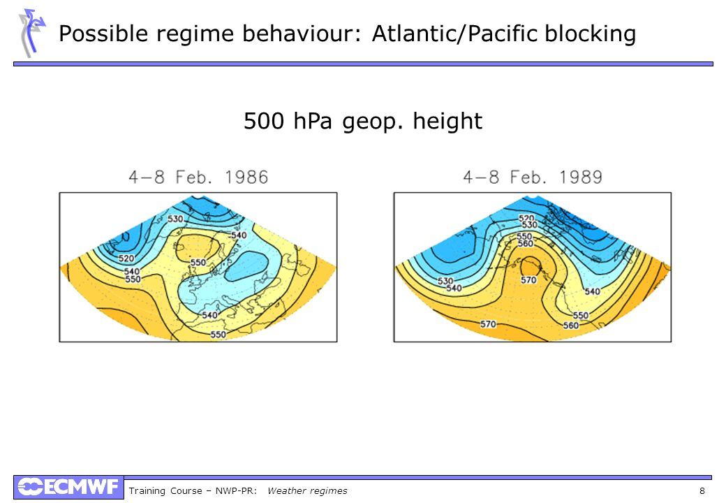 Training Course – NWP-PR: Weather regimes 8 Possible regime behaviour: Atlantic/Pacific blocking 500 hPa geop.