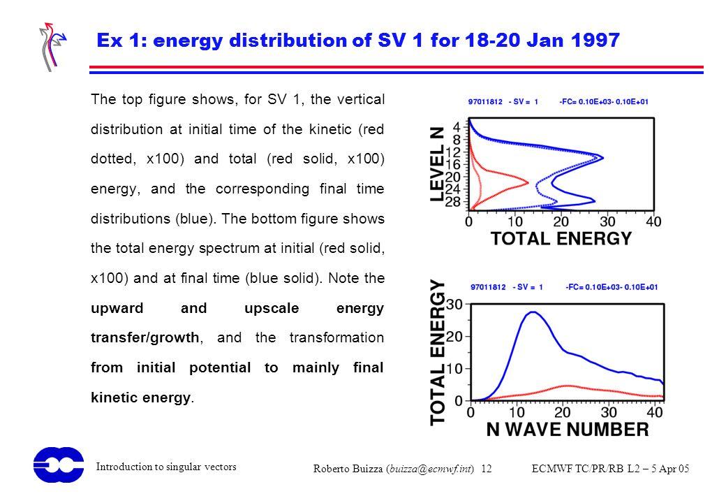 Roberto Buizza (buizza@ecmwf.int) 12 ECMWF TC/PR/RB L2 – 5 Apr 05 Introduction to singular vectors Ex 1: energy distribution of SV 1 for 18-20 Jan 199