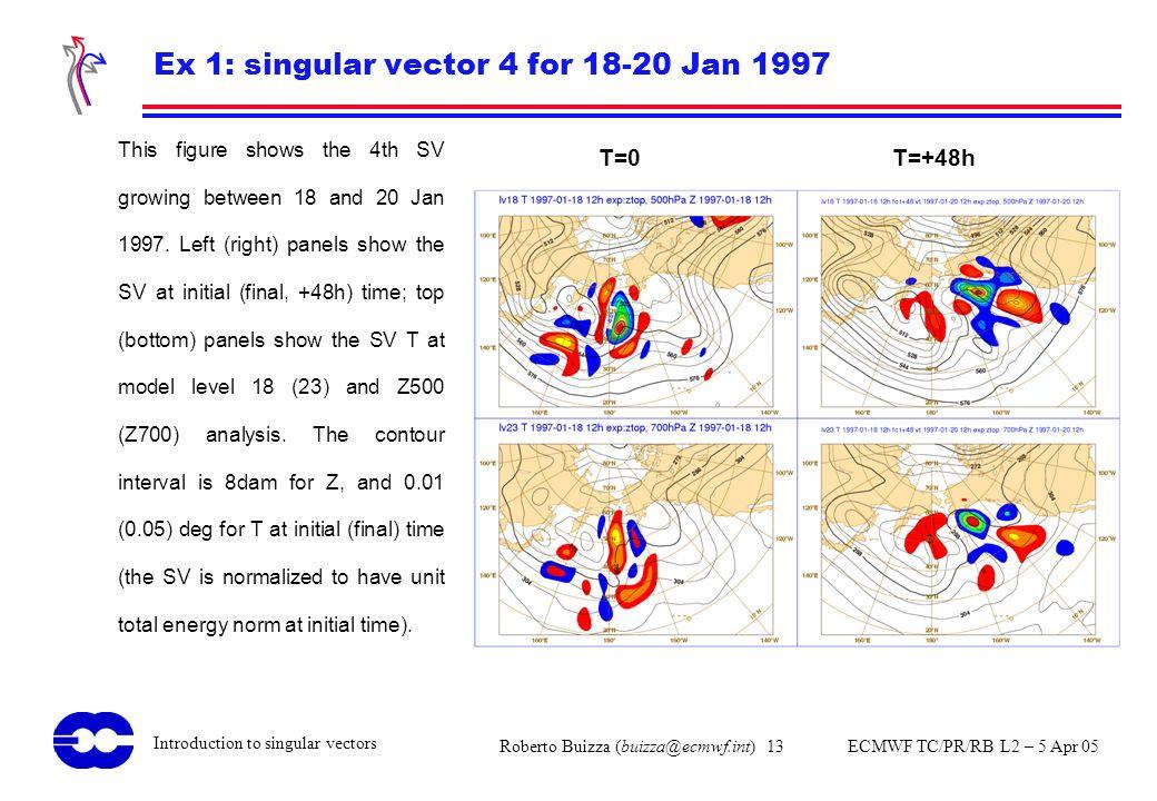 Roberto Buizza (buizza@ecmwf.int) 13 ECMWF TC/PR/RB L2 – 5 Apr 05 Introduction to singular vectors Ex 1: singular vector 4 for 18-20 Jan 1997 This fig