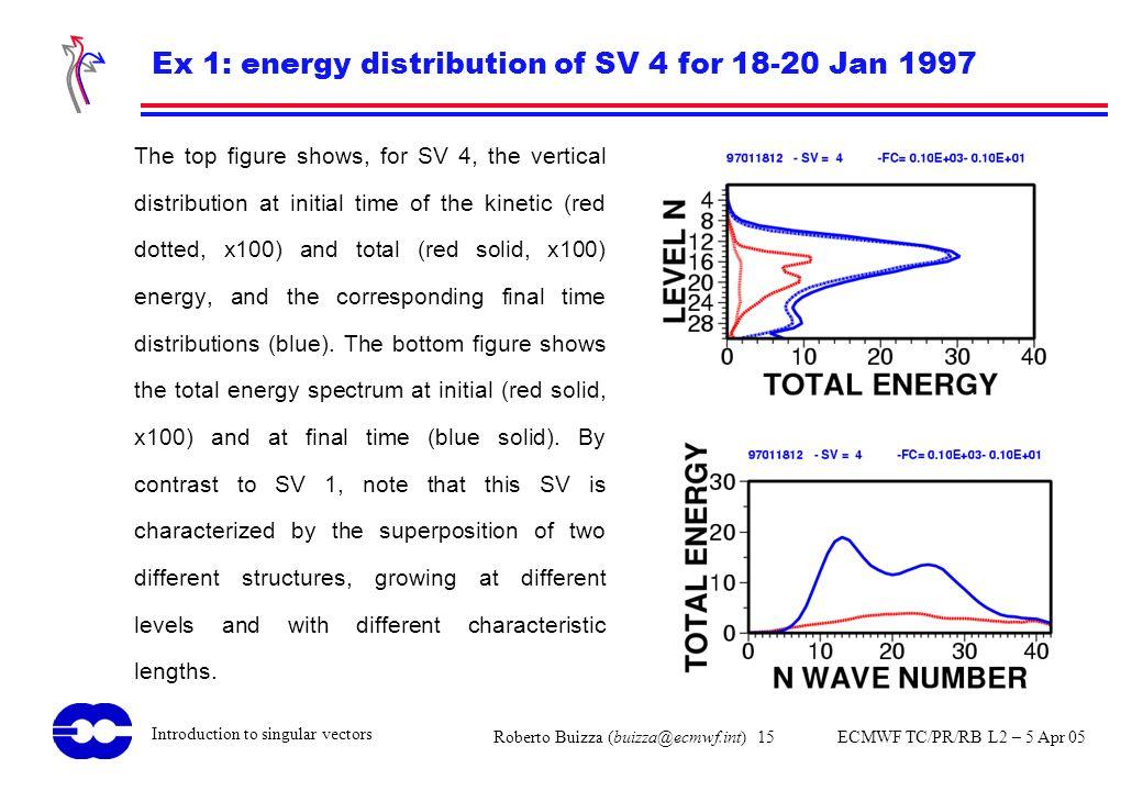 Roberto Buizza (buizza@ecmwf.int) 15 ECMWF TC/PR/RB L2 – 5 Apr 05 Introduction to singular vectors Ex 1: energy distribution of SV 4 for 18-20 Jan 199