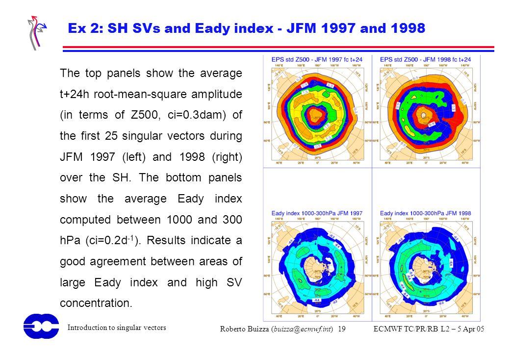 Roberto Buizza (buizza@ecmwf.int) 19 ECMWF TC/PR/RB L2 – 5 Apr 05 Introduction to singular vectors Ex 2: SH SVs and Eady index - JFM 1997 and 1998 The