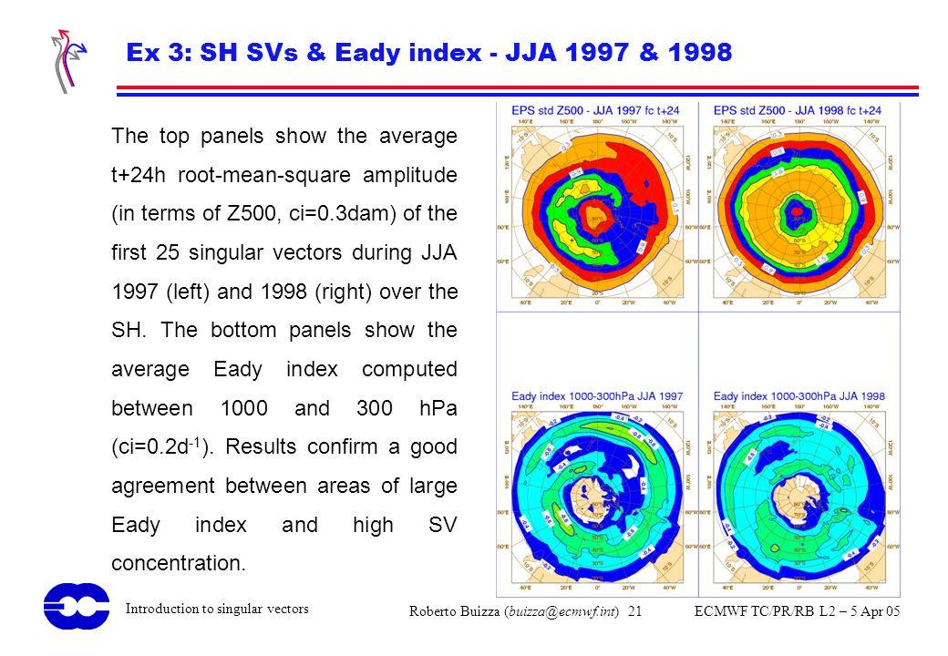 Roberto Buizza (buizza@ecmwf.int) 21 ECMWF TC/PR/RB L2 – 5 Apr 05 Introduction to singular vectors Ex 3: SH SVs & Eady index - JJA 1997 & 1998 The top