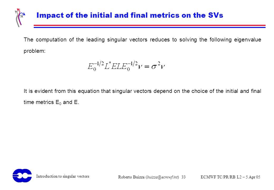 Roberto Buizza (buizza@ecmwf.int) 33 ECMWF TC/PR/RB L2 – 5 Apr 05 Introduction to singular vectors Impact of the initial and final metrics on the SVs