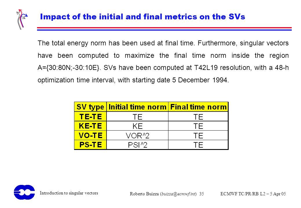 Roberto Buizza (buizza@ecmwf.int) 35 ECMWF TC/PR/RB L2 – 5 Apr 05 Introduction to singular vectors Impact of the initial and final metrics on the SVs