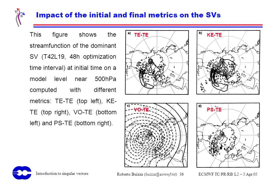 Roberto Buizza (buizza@ecmwf.int) 36 ECMWF TC/PR/RB L2 – 5 Apr 05 Introduction to singular vectors Impact of the initial and final metrics on the SVs