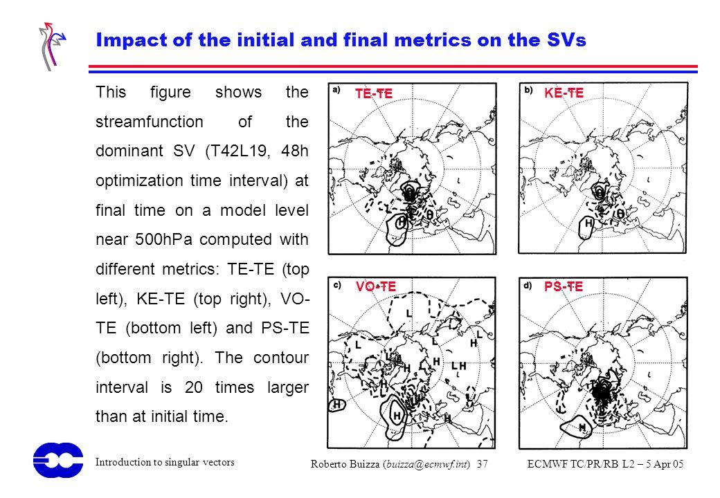 Roberto Buizza (buizza@ecmwf.int) 37 ECMWF TC/PR/RB L2 – 5 Apr 05 Introduction to singular vectors Impact of the initial and final metrics on the SVs