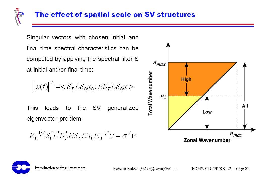 Roberto Buizza (buizza@ecmwf.int) 42 ECMWF TC/PR/RB L2 – 5 Apr 05 Introduction to singular vectors The effect of spatial scale on SV structures Singul