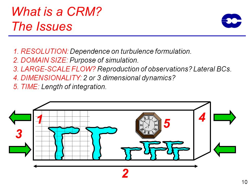 9 What is a CRM? The physics dynamics radiation turbulence microphysics SW IR 1. Momentum equations surface fluxes 2. Turbulence Scheme 5. Surface Flu