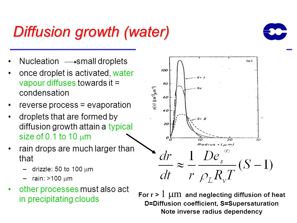 Diffusion growth (water) Nucleation small droplets once droplet is activated, water vapour diffuses towards it = condensation reverse process = evapor