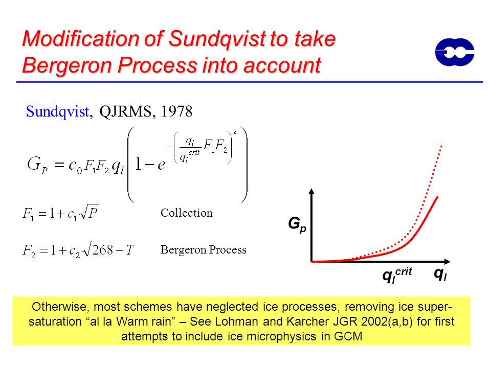 Modification of Sundqvist to take Bergeron Process into account Sundqvist, QJRMS, 1978 qlql q l crit GpGp Collection Bergeron Process Otherwise, most