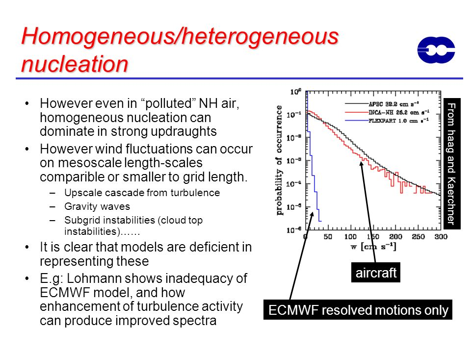 Homogeneous/heterogeneous nucleation However even in polluted NH air, homogeneous nucleation can dominate in strong updraughts However wind fluctuatio