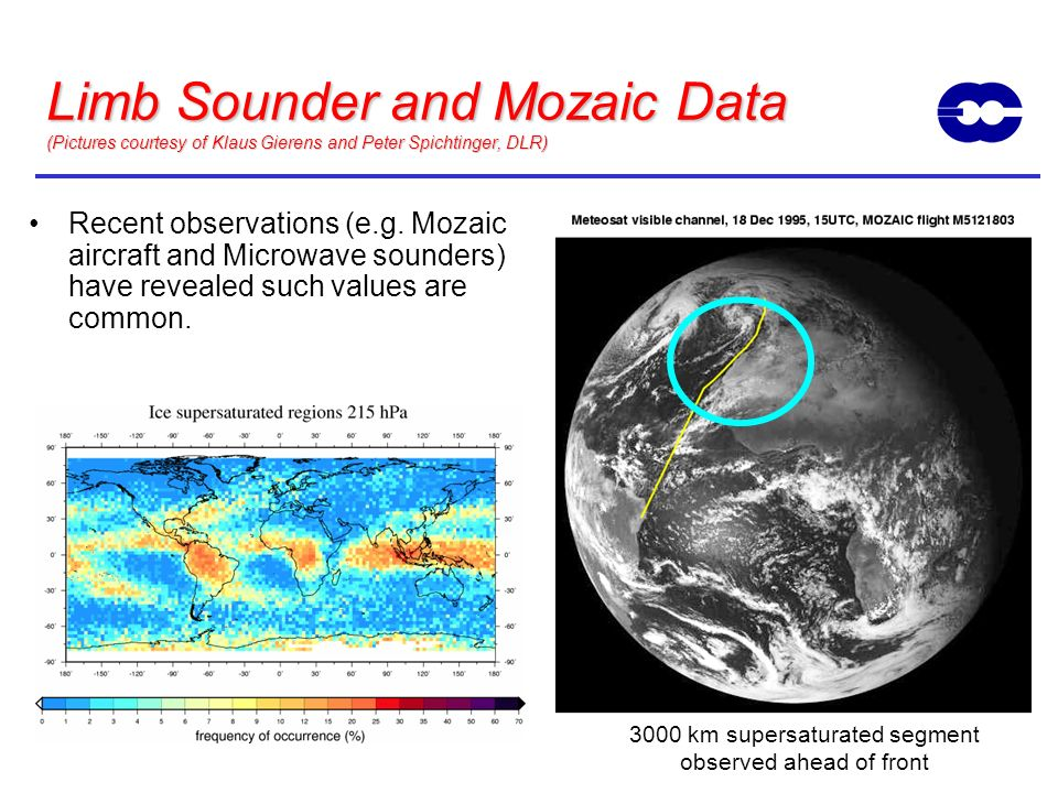 Limb Sounder and Mozaic Data (Pictures courtesy of Klaus Gierens and Peter Spichtinger, DLR) Recent observations (e.g. Mozaic aircraft and Microwave s