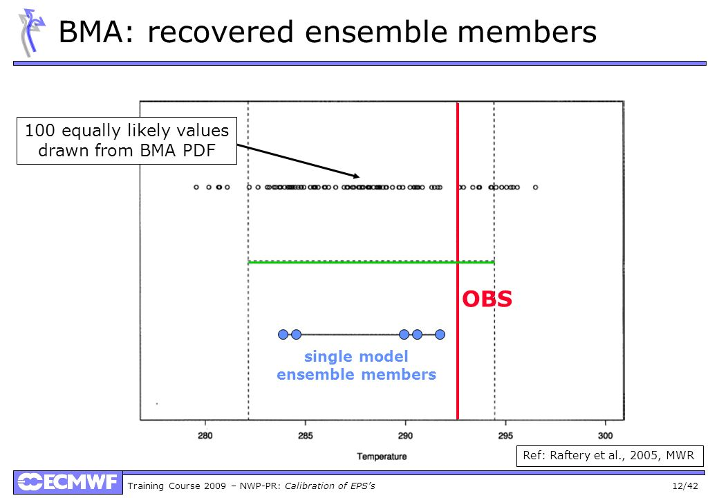 Training Course 2009 – NWP-PR: Calibration of EPSs 12/42 BMA: recovered ensemble members OBS single model ensemble members 100 equally likely values d