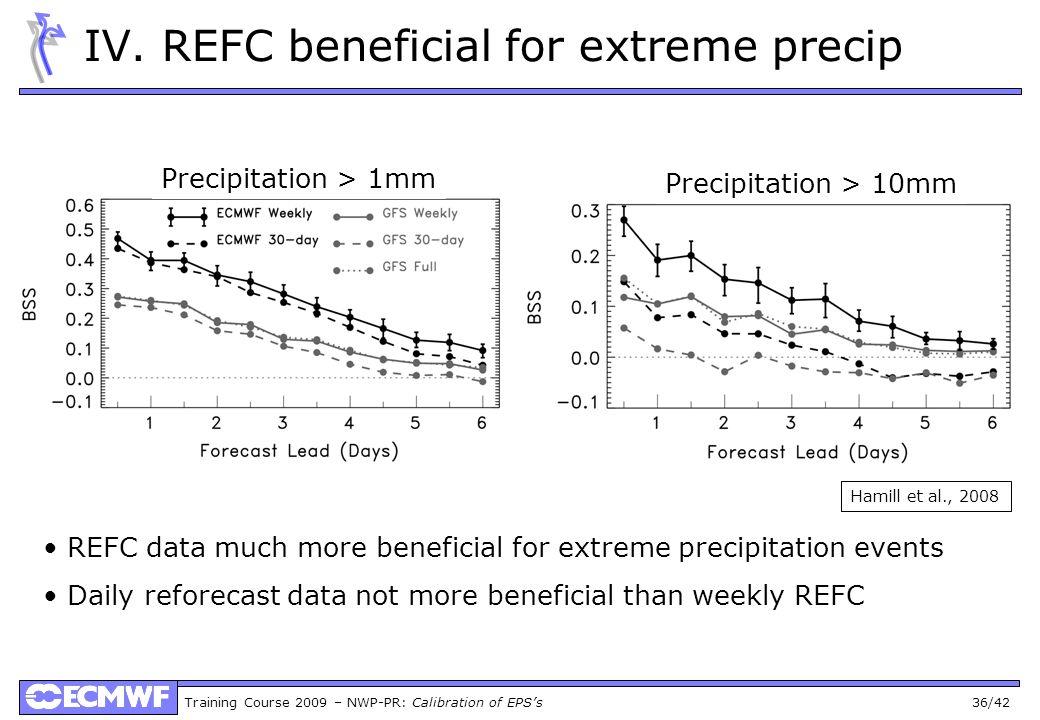 Training Course 2009 – NWP-PR: Calibration of EPSs 36/42 IV. REFC beneficial for extreme precip Precipitation > 1mm Precipitation > 10mm REFC data muc