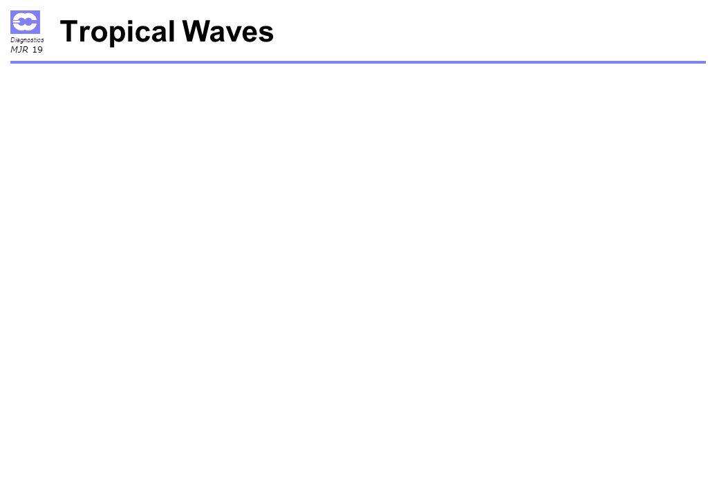 Diagnostics MJR 19 Tropical Waves