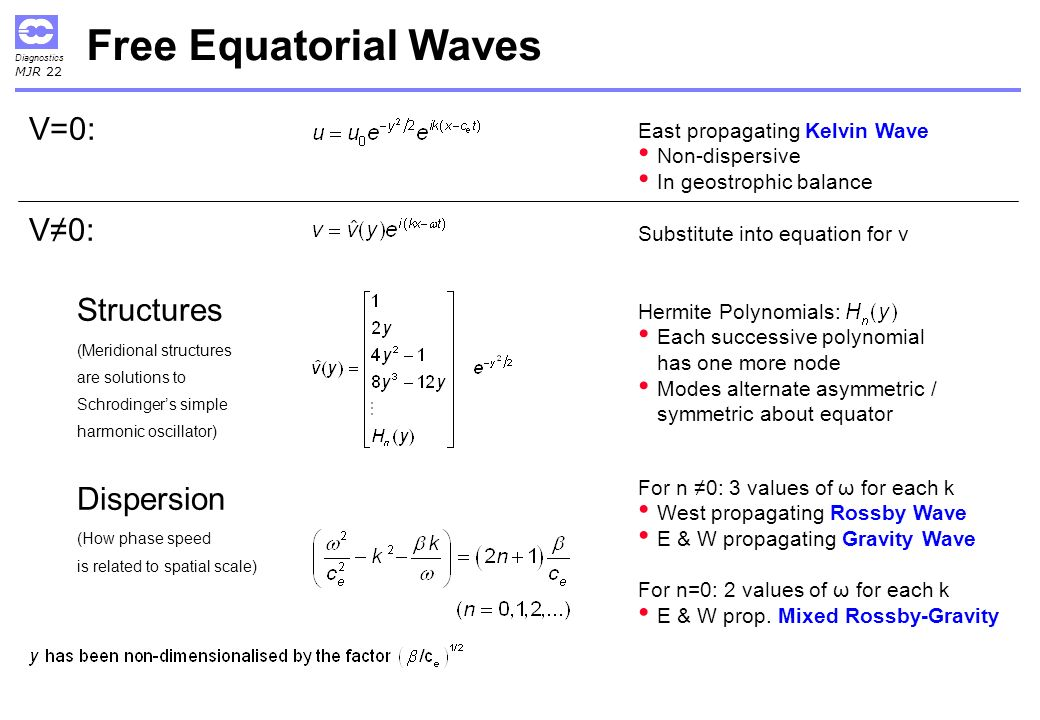 Diagnostics MJR 22 V=0: V0: Structures (Meridional structures are solutions to Schrodingers simple harmonic oscillator) Dispersion (How phase speed is related to spatial scale) Free Equatorial Waves East propagating Kelvin Wave Non-dispersive In geostrophic balance For n 0: 3 values of ω for each k West propagating Rossby Wave E & W propagating Gravity Wave For n=0: 2 values of ω for each k E & W prop.
