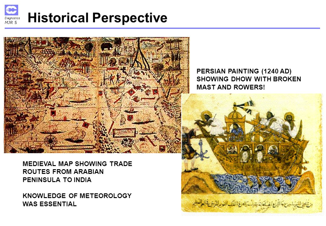 Diagnostics MJR 5 Historical Perspective MEDIEVAL MAP SHOWING TRADE ROUTES FROM ARABIAN PENINSULA TO INDIA KNOWLEDGE OF METEOROLOGY WAS ESSENTIAL PERSIAN PAINTING (1240 AD) SHOWING DHOW WITH BROKEN MAST AND ROWERS!