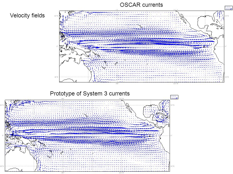 Prototype of System 3 currents OSCAR currents Velocity fields
