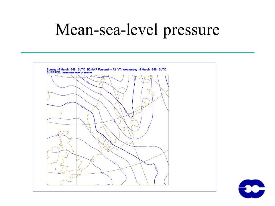 Mean-sea-level pressure