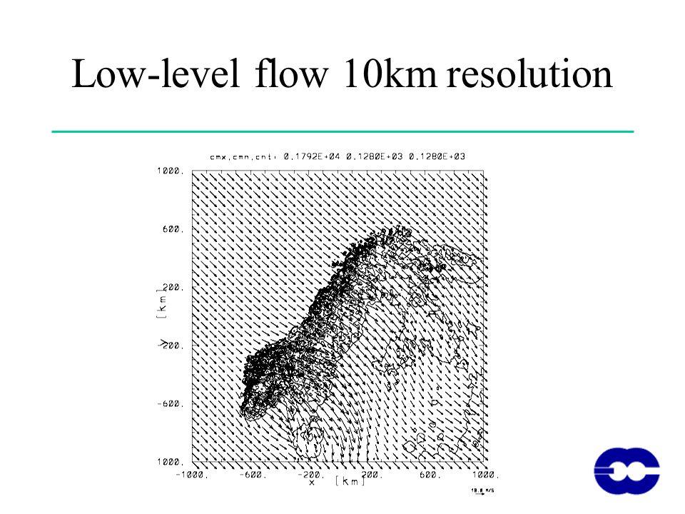 Low-level flow 10km resolution