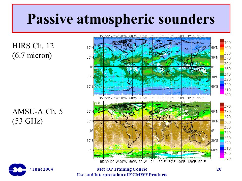 7 June 2004Met-OP Training Course Use and Interpretation of ECMWF Products 20 Passive atmospheric sounders 60°S 30°S 0° 30°N 60°N 150°W120°W90°W60°W30