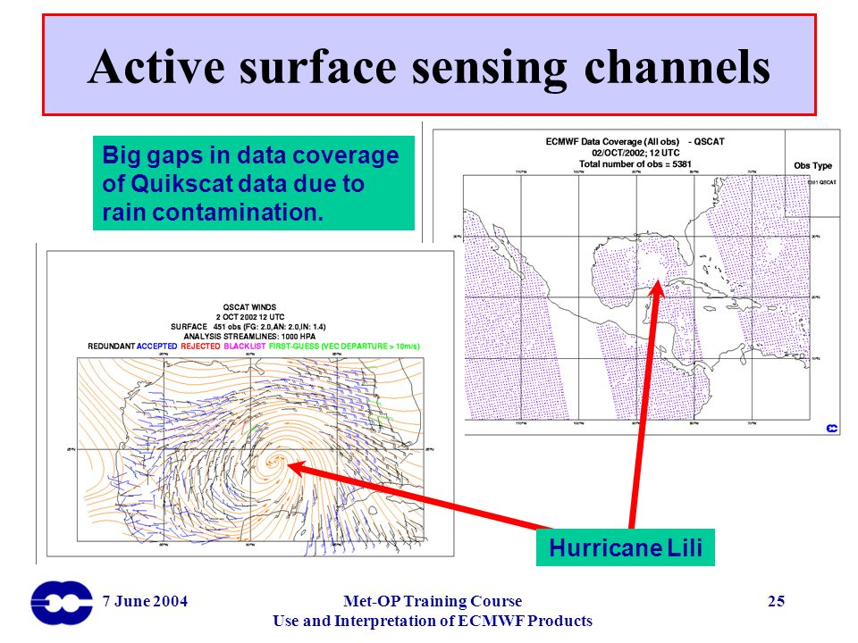 7 June 2004Met-OP Training Course Use and Interpretation of ECMWF Products 25 Active surface sensing channels Big gaps in data coverage of Quikscat da