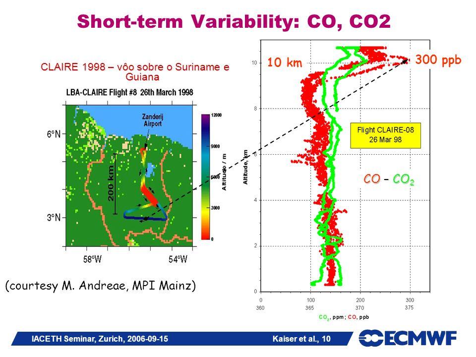 IACETH Seminar, Zurich, 2006-09-15 Kaiser et al., 10 CLAIRE 1998 – vôo sobre o Suriname e Guiana 10 km CO – CO 2 300 ppb Short-term Variability: CO, C