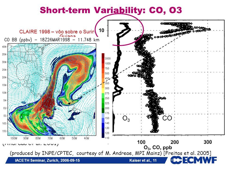 IACETH Seminar, Zurich, 2006-09-15 Kaiser et al., 11 CLAIRE 1998 – vôo sobre o Suriname e Guiana 10 km CO – CO 2 300 ppb Short-term Variability: CO, O