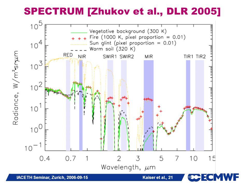 IACETH Seminar, Zurich, 2006-09-15 Kaiser et al., 21 SPECTRUM [Zhukov et al., DLR 2005]