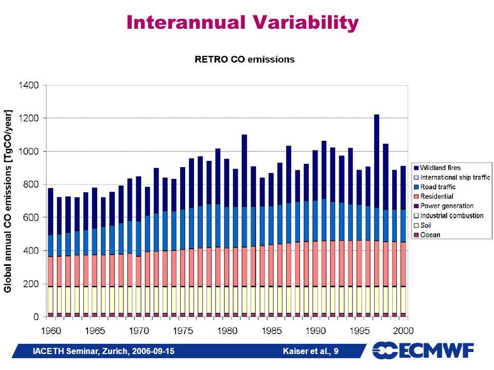 IACETH Seminar, Zurich, 2006-09-15 Kaiser et al., 9 Interannual Variability