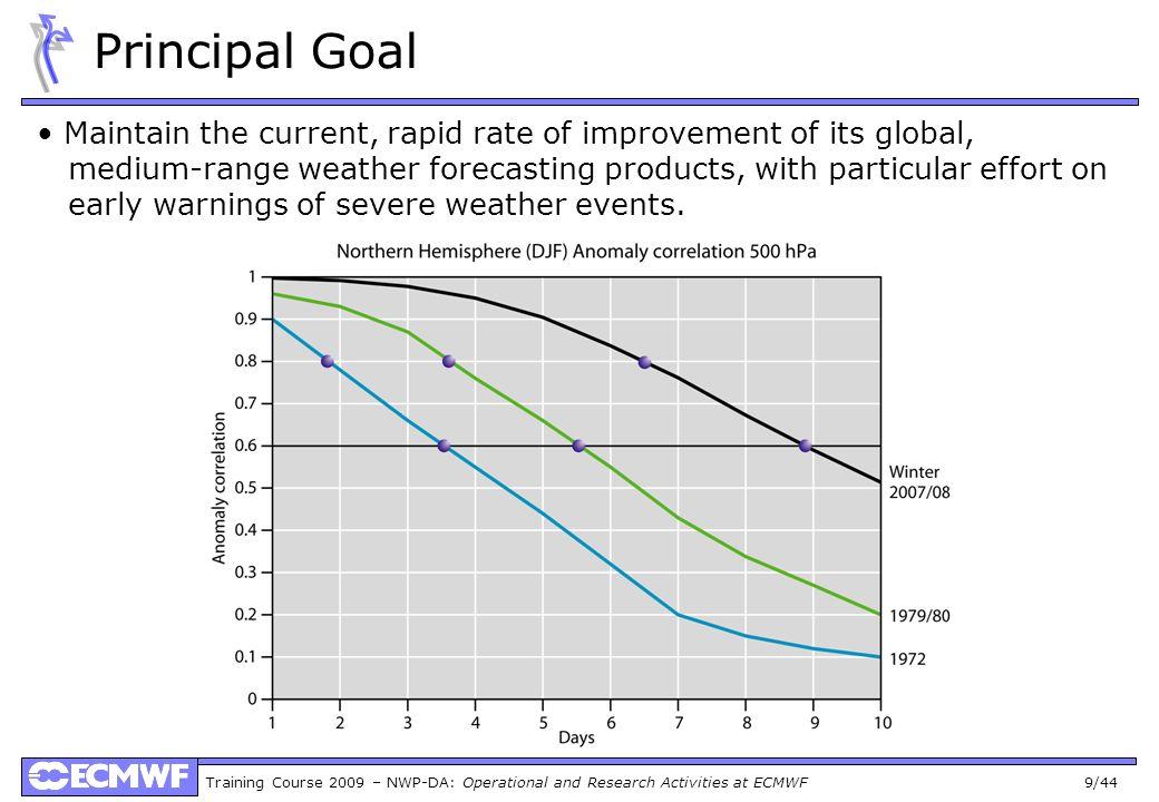 Training Course 2009 – NWP-DA: Operational and Research Activities at ECMWF 10/44 Principal Goal