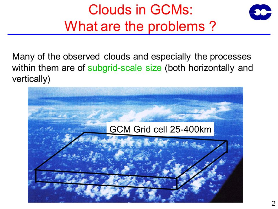 3 ~500m ~100km Macroscale Issues of Parameterization VERTICAL COVERAGE Most models assume that this is 1 This can be a poor assumption with coarse vertical grids.