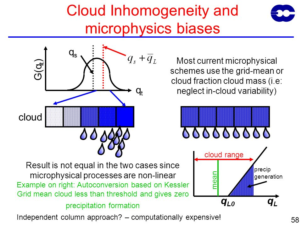 58 Result is not equal in the two cases since microphysical processes are non-linear Example on right: Autoconversion based on Kessler Grid mean cloud