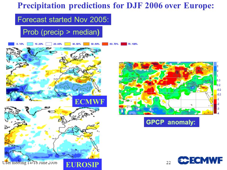 User meeting 14-16 June 200622 Precipitation predictions for DJF 2006 over Europe: GPCP anomaly: Prob (precip > median) EUROSIP Forecast started Nov 2005: ECMWF