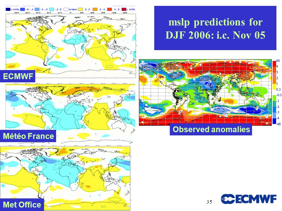 User meeting 14-16 June 200635 mslp predictions for DJF 2006: i.c.