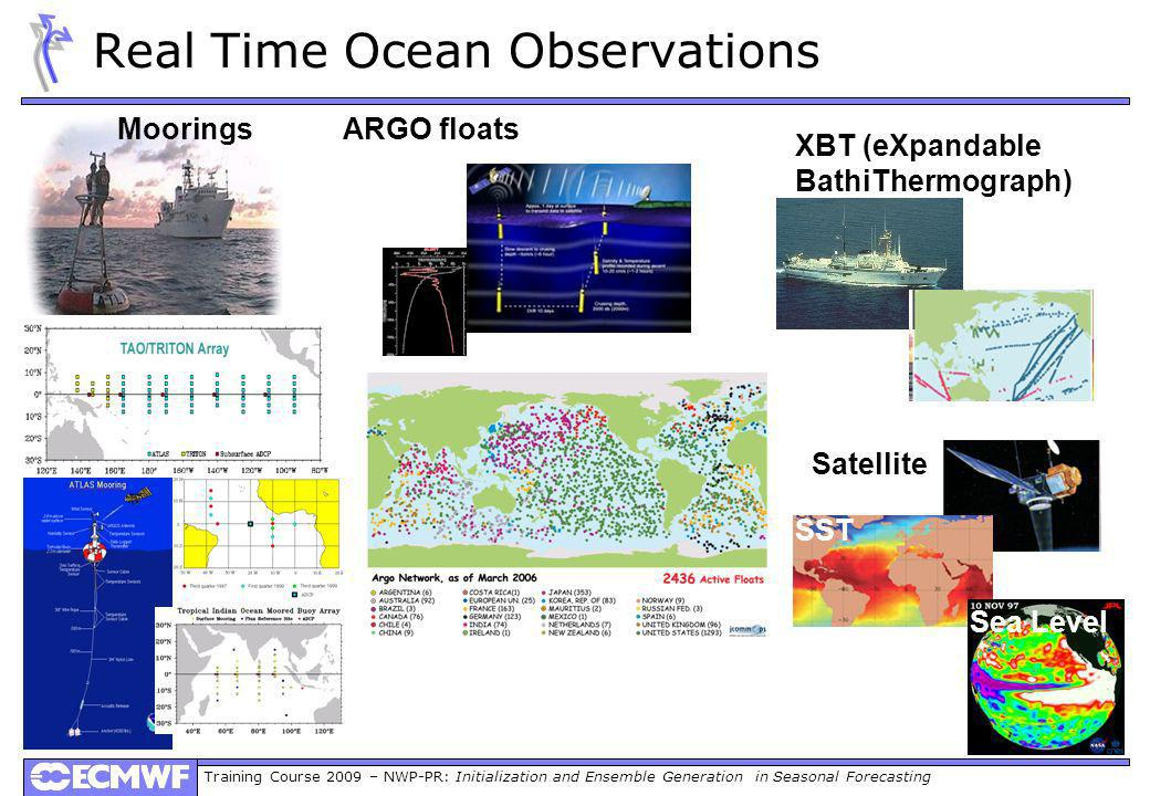 Training Course 2009 – NWP-PR: Initialization and Ensemble Generation in Seasonal Forecasting Real Time Ocean Observations ARGO floats XBT (eXpandable BathiThermograph) Moorings Satellite SST Sea Level